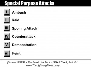 Special Purpose Attacks