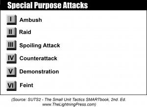 Special Purpose Attacks