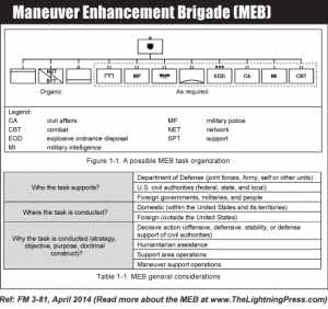 Maneuver Enhancement Brigade (MEB)