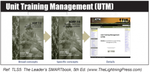 Unit Training Management (UTM)