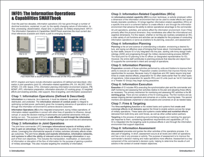 INFO1: The Information Operations & Capabilities SMARTbook