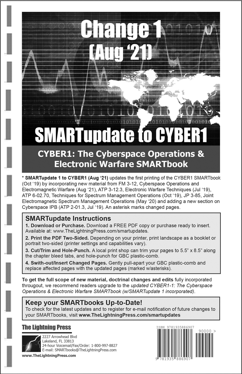 Change 1 (Aug '21) SMARTupdate to CYBER1
